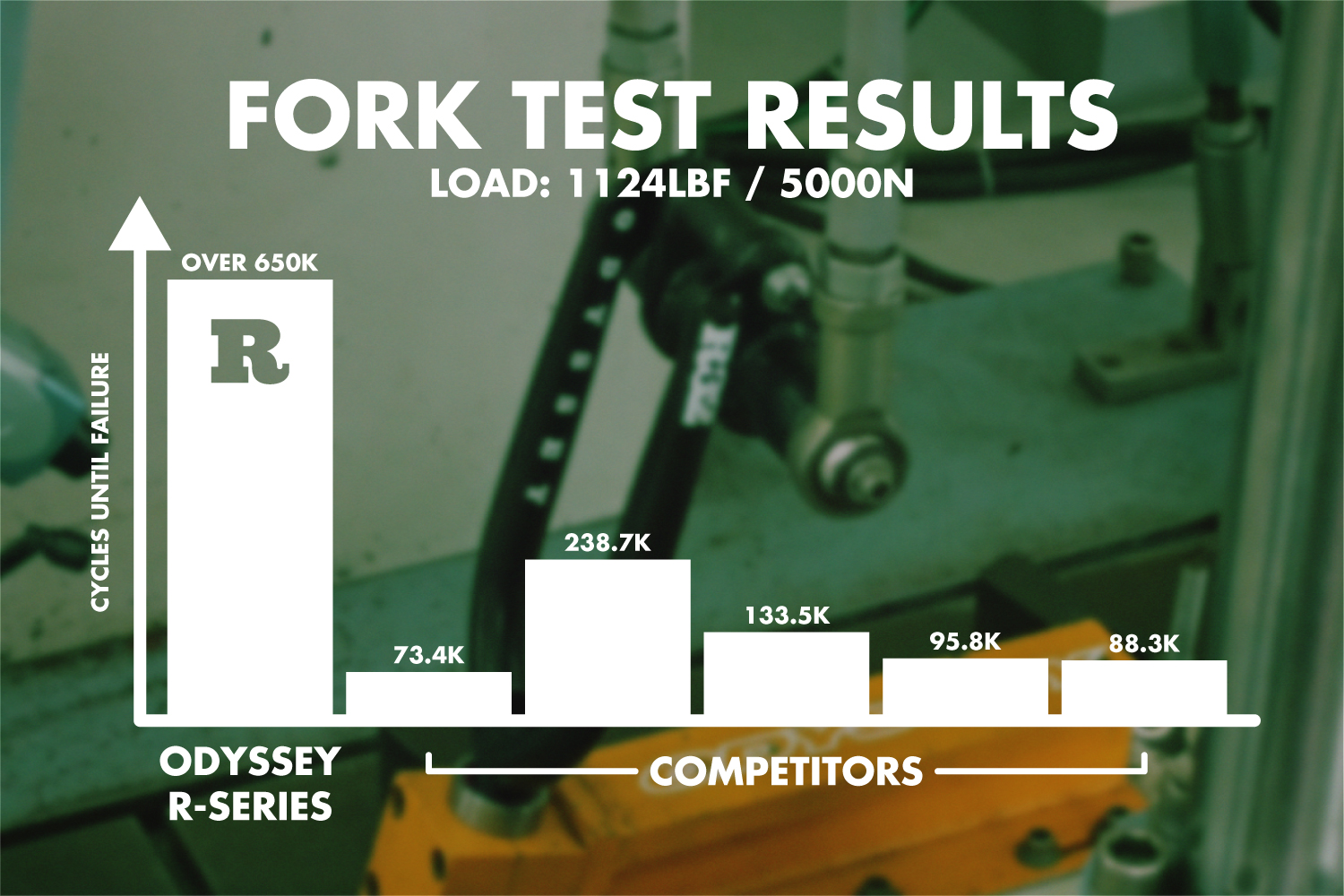Stampy Fork Test Results